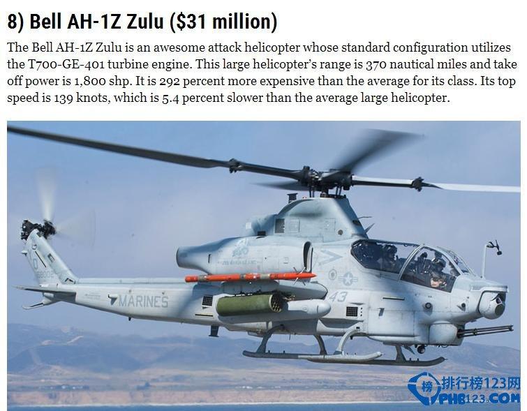 2015世界最贵的十大武装直升机排名