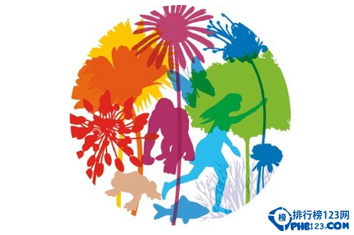2015全球福祉指数排名top10