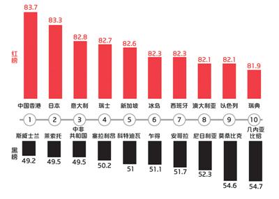 四川人口有多少_2100年世界人口多少