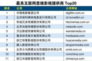 2015年最具互联网思维影视音乐提供商排行榜