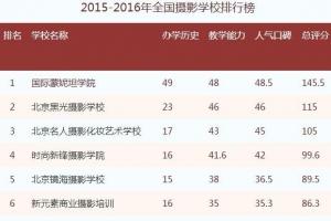 2016中国摄影学校排行榜 学摄影到这里来
