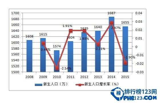 山东人口排名_2012年山东人口总数