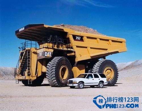 世界上排量最大的车图片