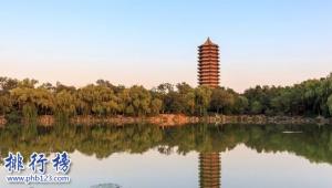 中国哪个大学大气科学专业好?中国大气科学专业大学排名