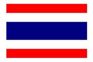 2019泰国企业排名 2019泰国市值最高的企业排行